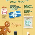 CHPA_Holiday-Infographic